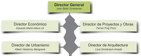transparencia_organigrama_es