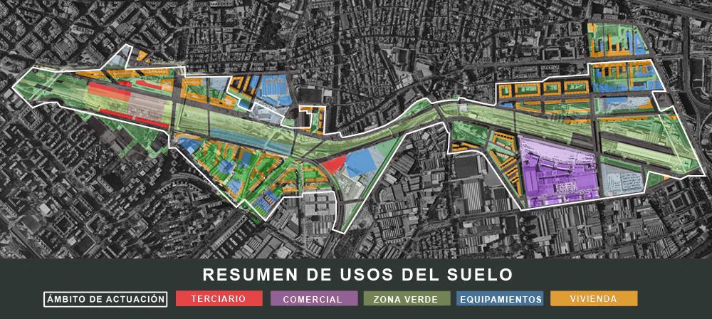 transformació urbana